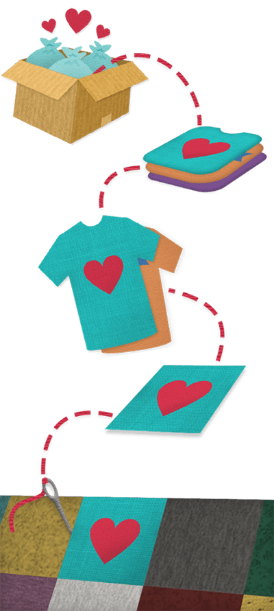 T-Shirt Quilts Process by Happy Dance Quilting