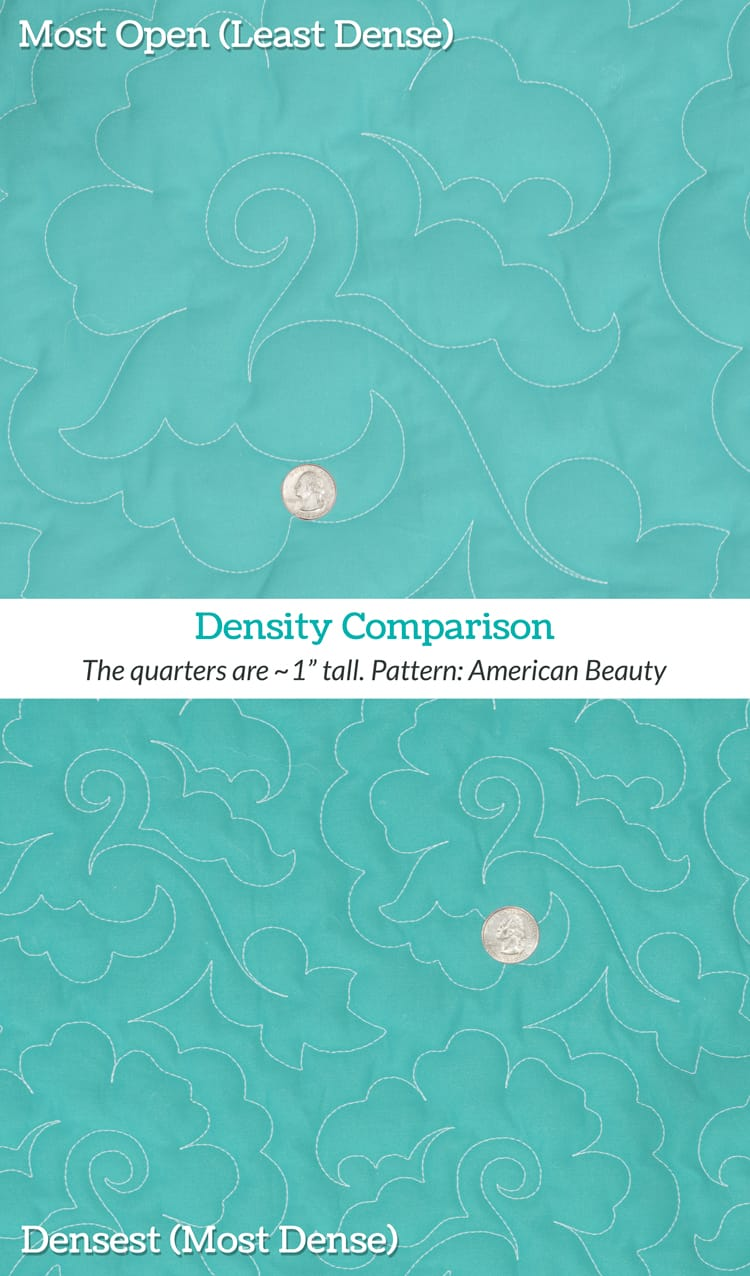 Density within a pattern difference
